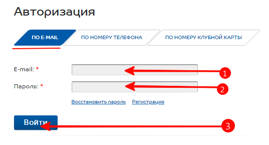 Авторизация с помощью e-mail